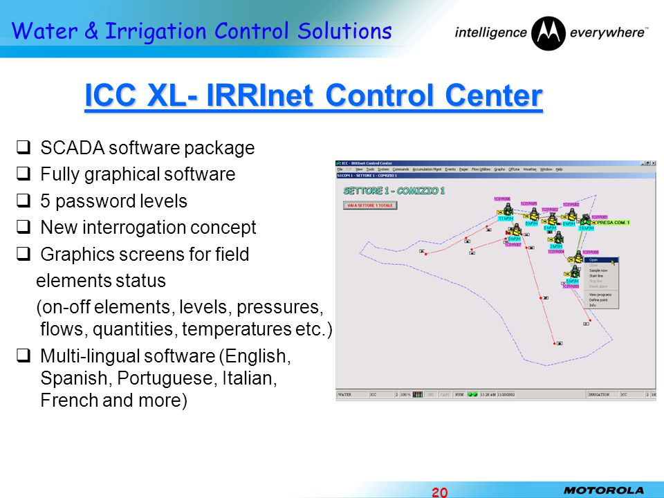 ICC XL- IRRInet Control Center