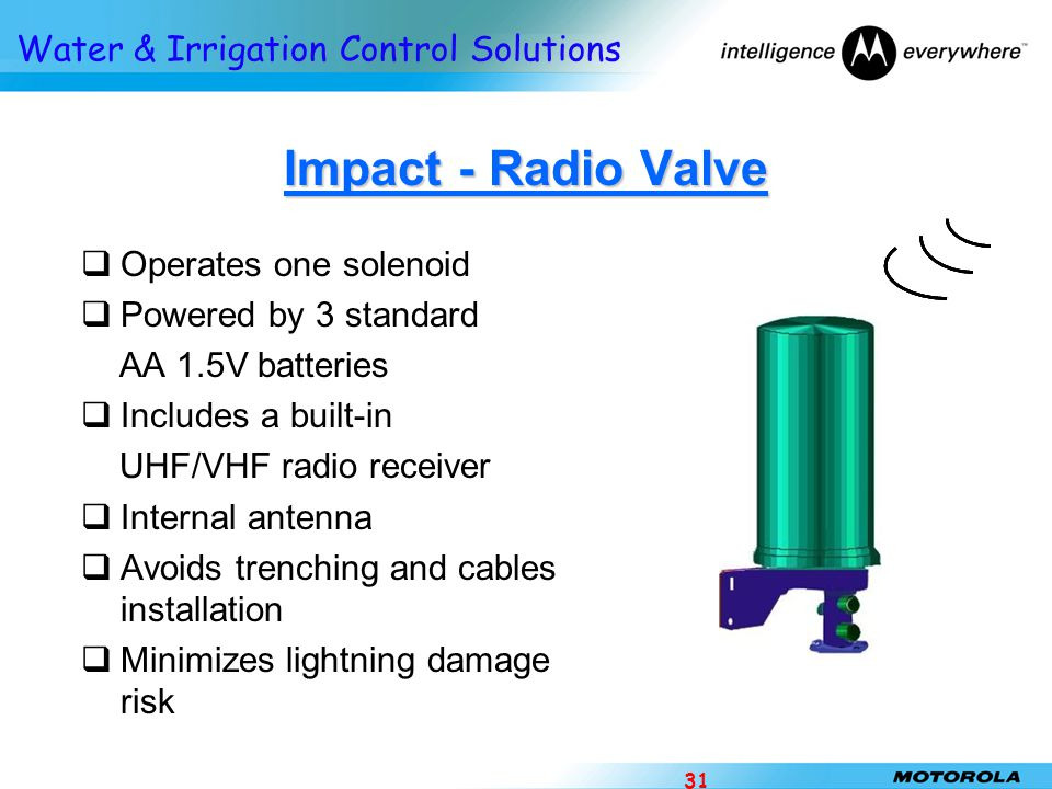 Impact - Radio Valve Operates one solenoid Powered by 3 standard