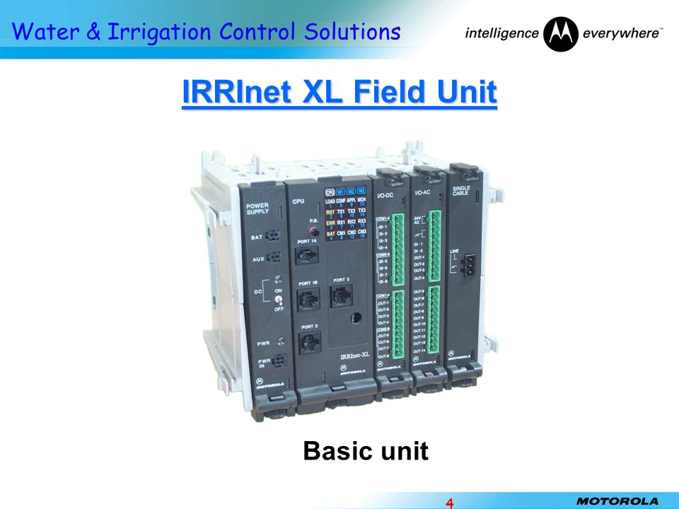 י /ניסן/תשע ז IRRInet XL Field Unit Basic unit