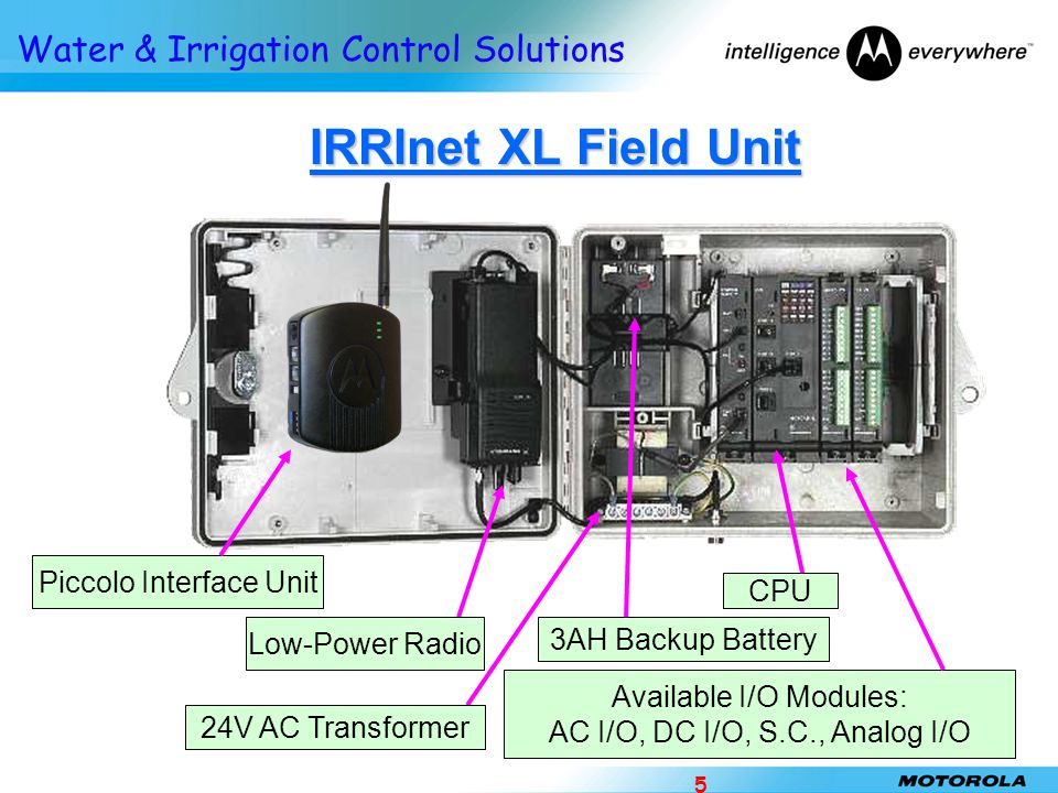 IRRInet XL Field Unit Piccolo Interface Unit CPU Low-Power Radio