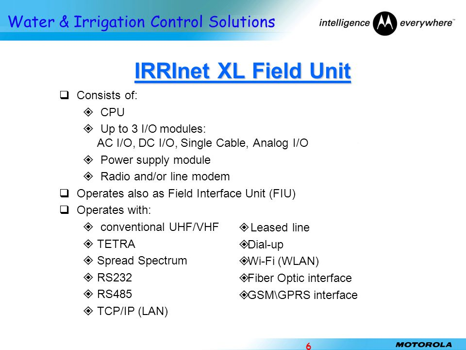 IRRInet XL Field Unit Consists of: CPU