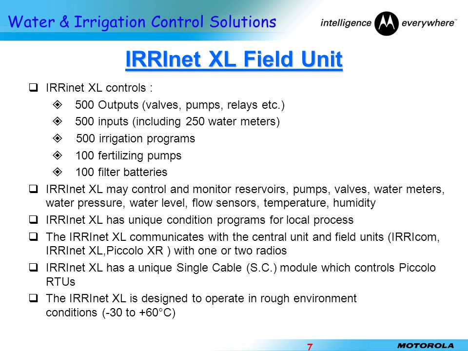 IRRInet XL Field Unit IRRinet XL controls :