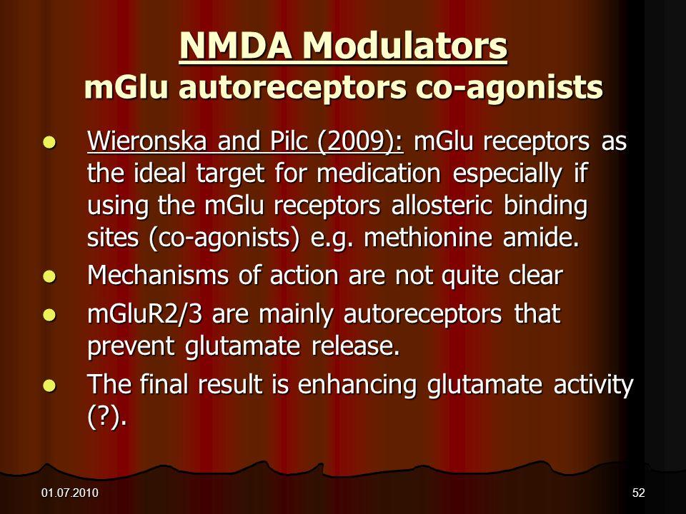 NMDA Modulators mGlu autoreceptors co-agonists