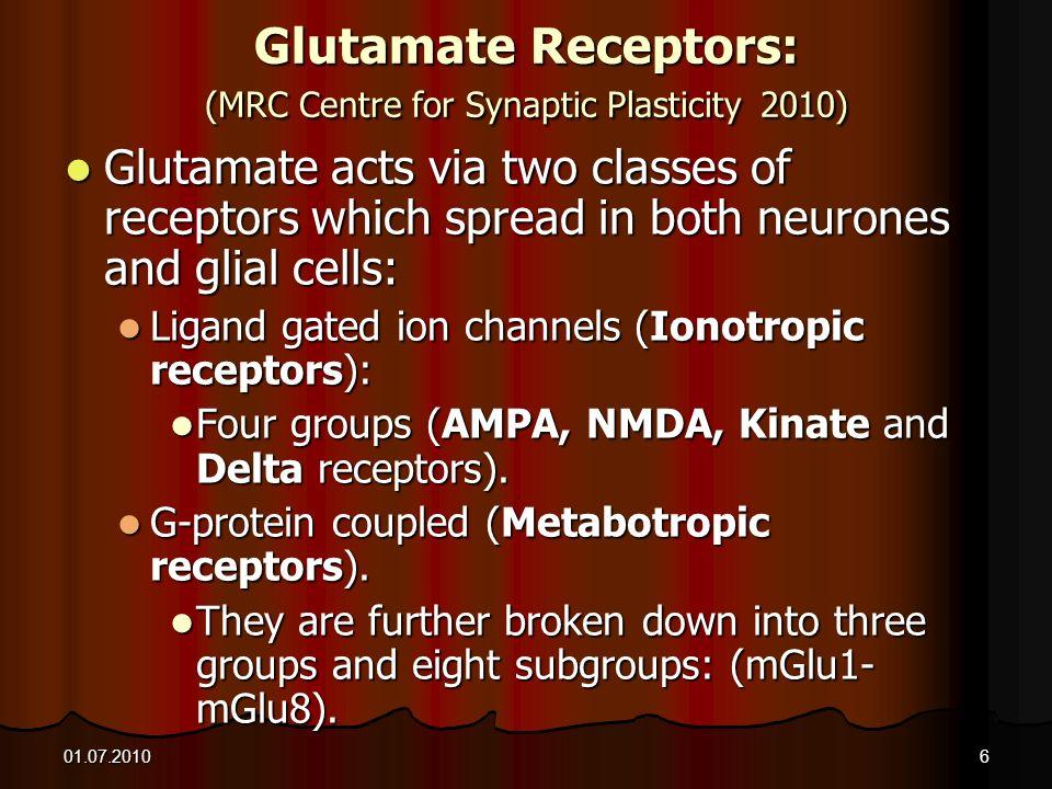 Glutamate Receptors: (MRC Centre for Synaptic Plasticity 2010)