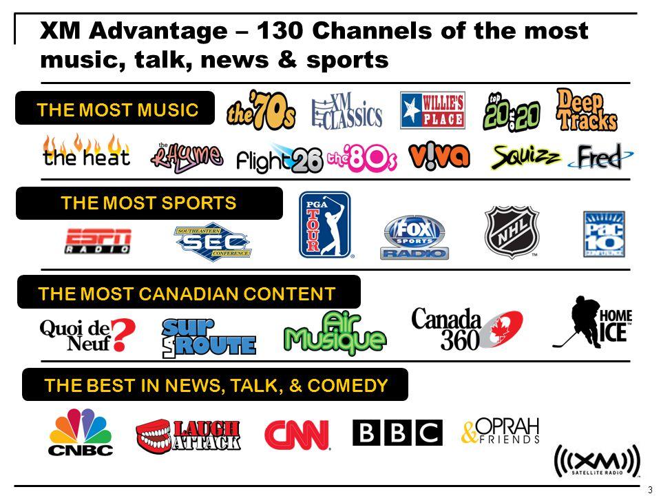 XM Advantage – 130 Channels of the most music, talk, news & sports