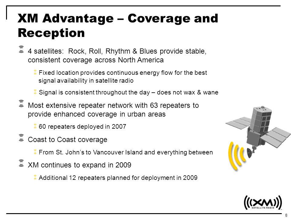 XM Advantage – Coverage and Reception