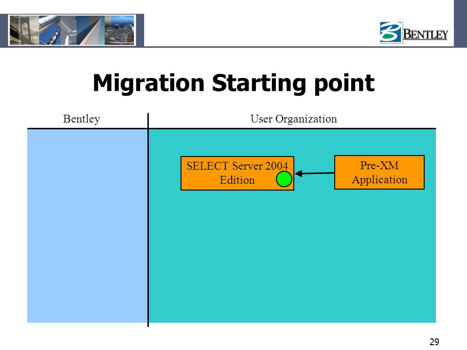 Migration Starting point