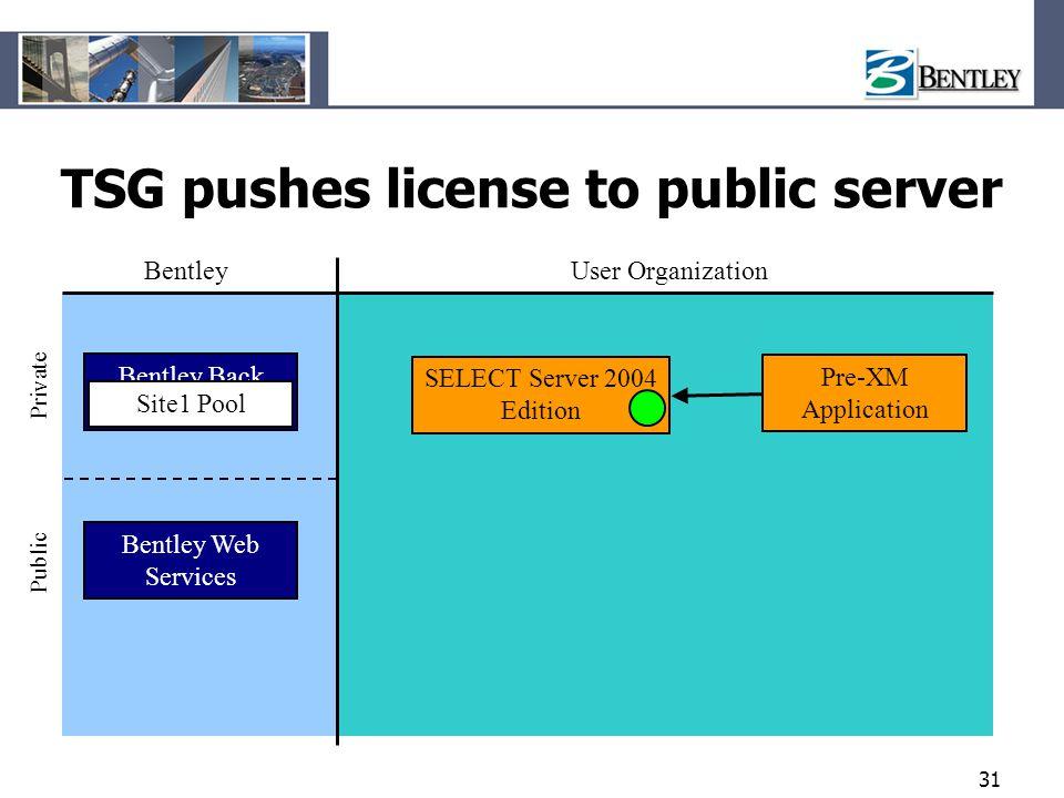 TSG pushes license to public server