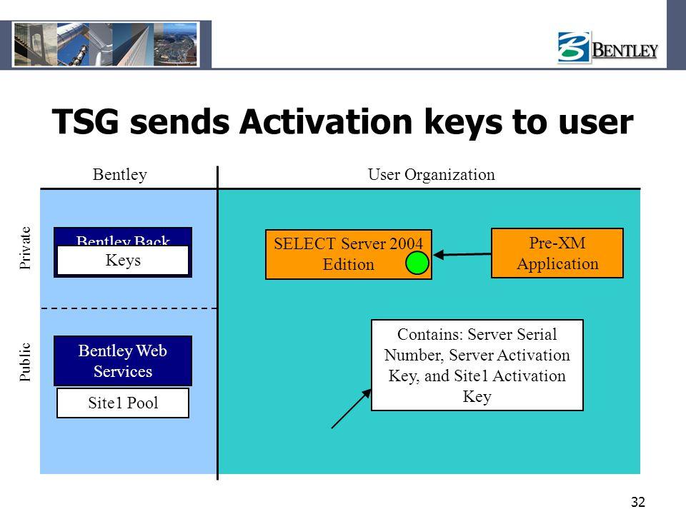 TSG sends Activation keys to user
