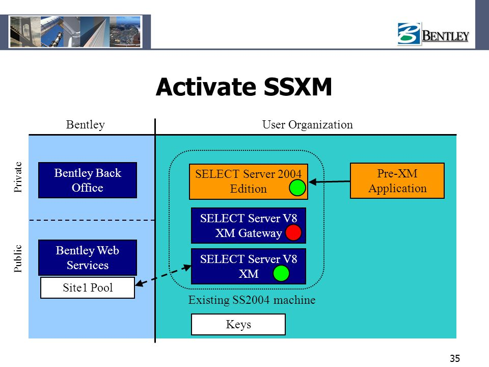 SELECT Server V8 XM Gateway