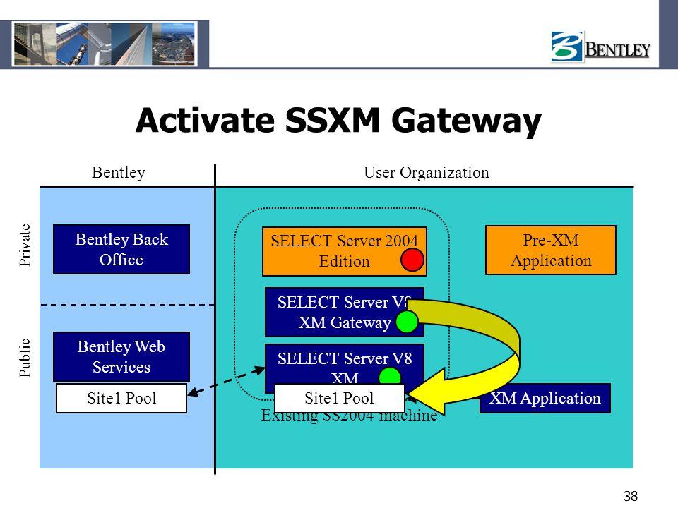 SELECT Server V8 XM Gateway