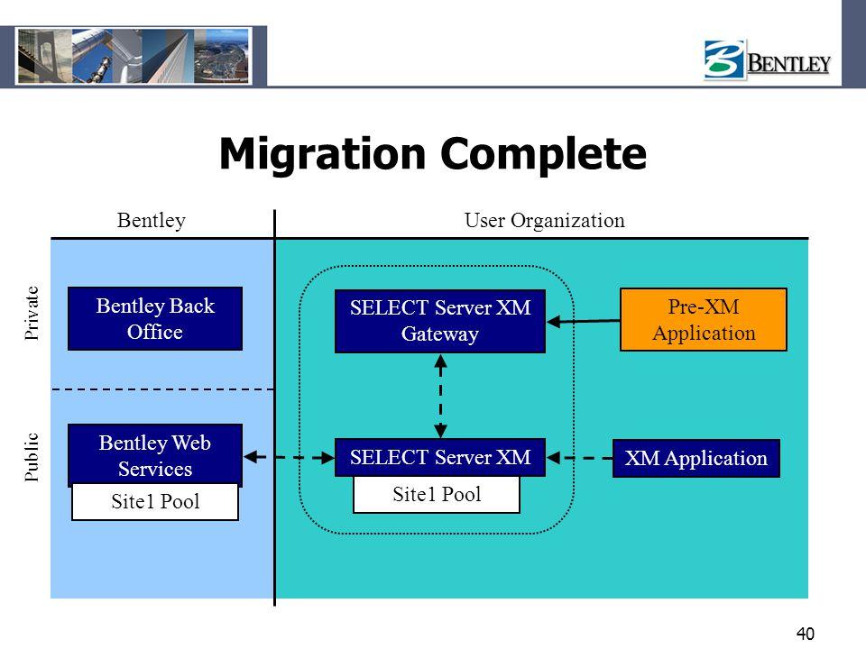 SELECT Server XM Gateway