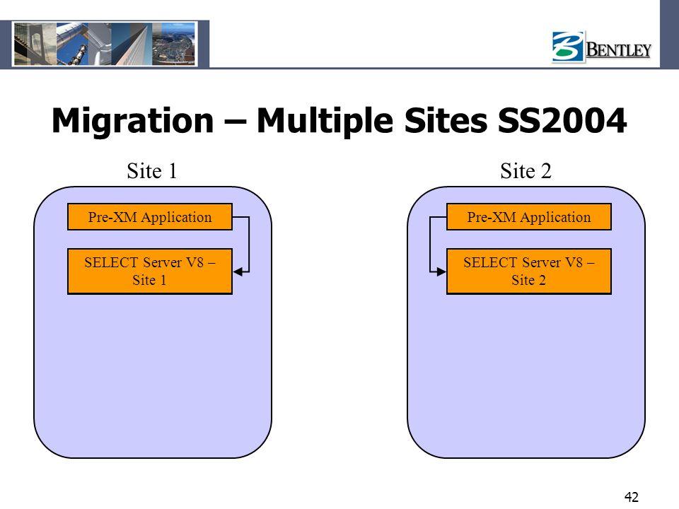 Migration – Multiple Sites SS2004