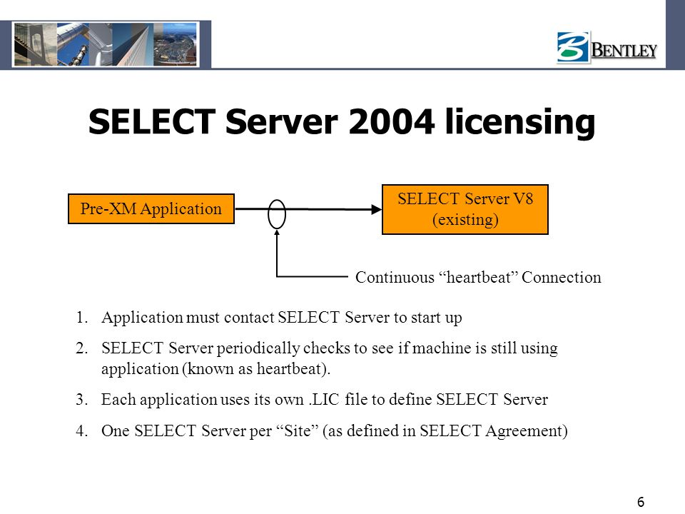 SELECT Server 2004 licensing