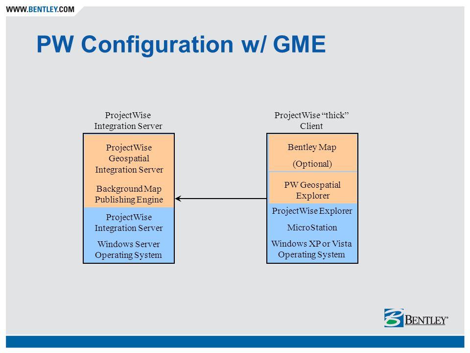 PW Configuration w/ GME
