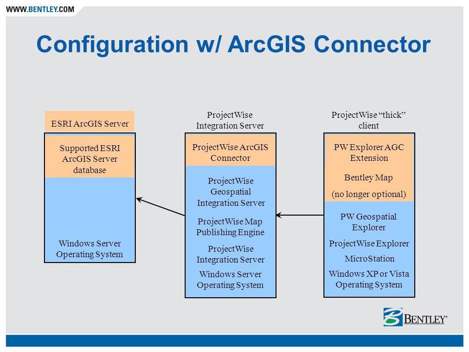 Configuration w/ ArcGIS Connector