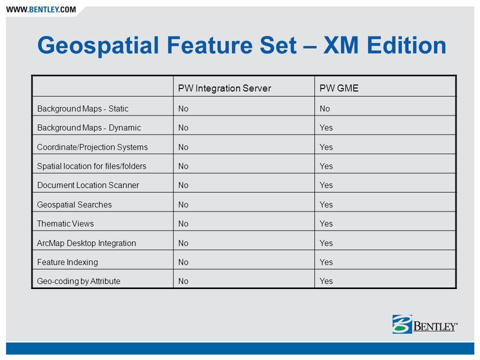 Geospatial Feature Set – XM Edition