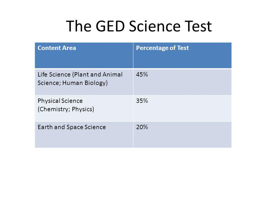 The GED Science Test Content Area Percentage of Test