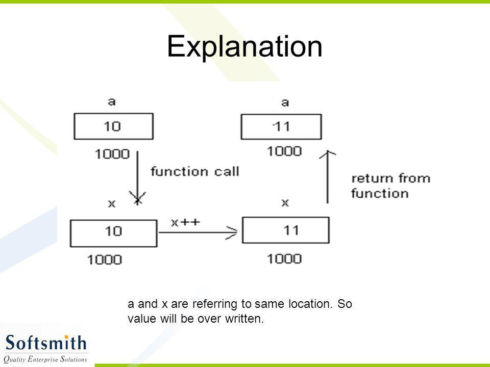 Explanation a and x are referring to same location. So value will be over written.