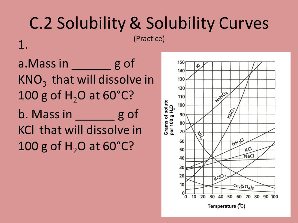 C.2 Solubility & Solubility Curves (Practice)