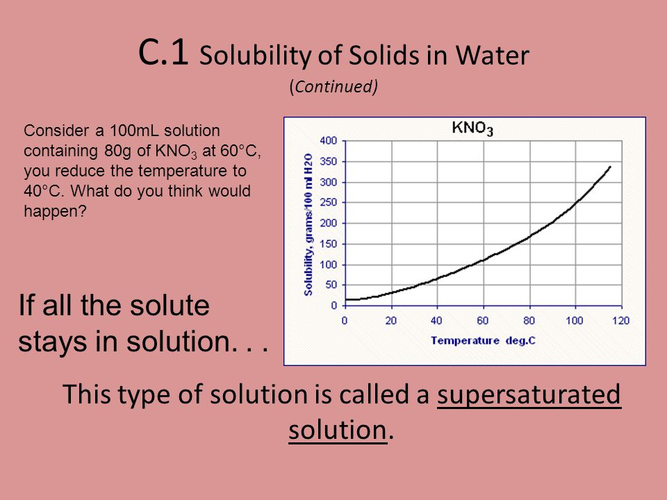 C.1 Solubility of Solids in Water (Continued)