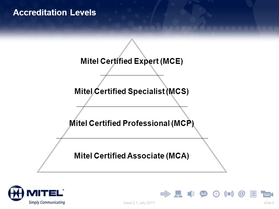 Accreditation Levels Mitel Certified Expert (MCE)