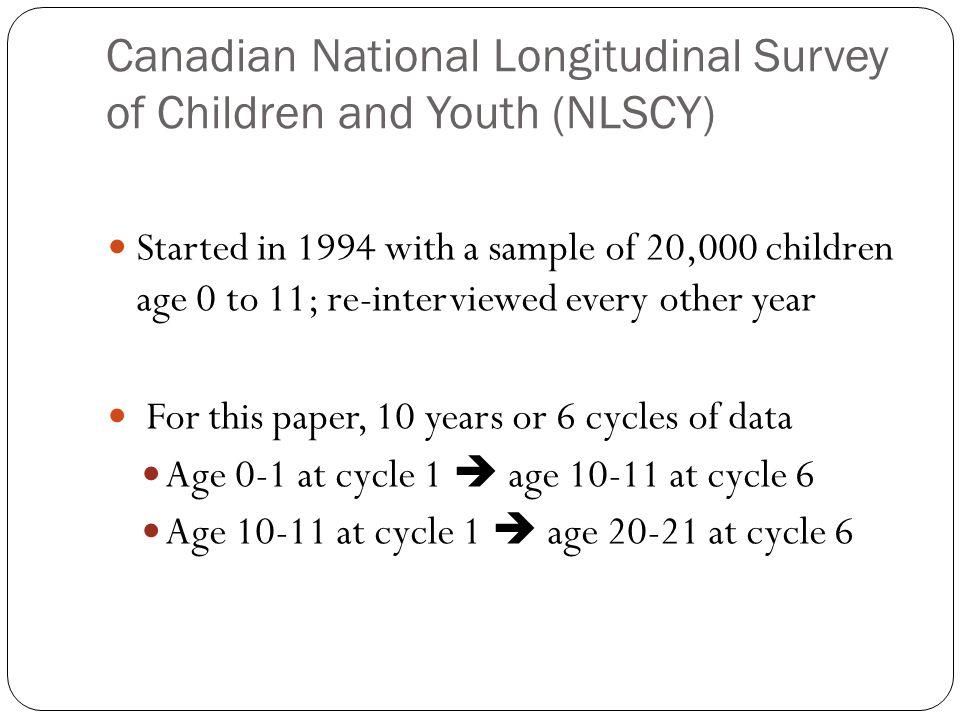 Canadian National Longitudinal Survey of Children and Youth (NLSCY)