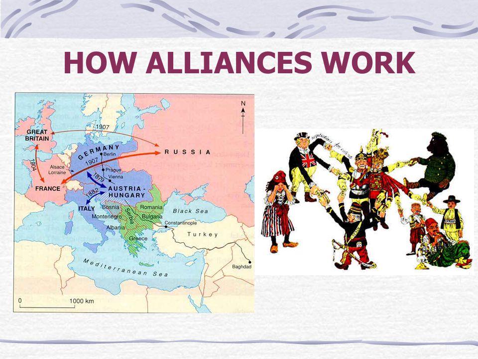 HOW ALLIANCES WORK