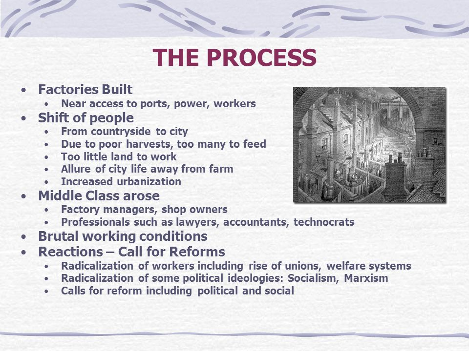 THE PROCESS Factories Built Shift of people Middle Class arose