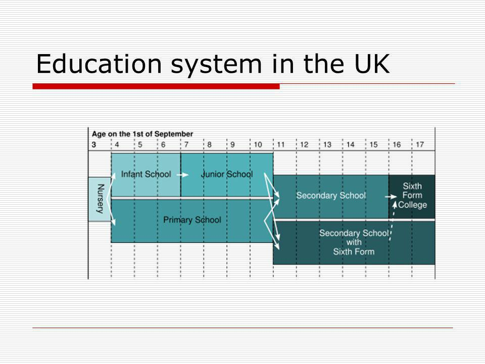 Education system in the UK