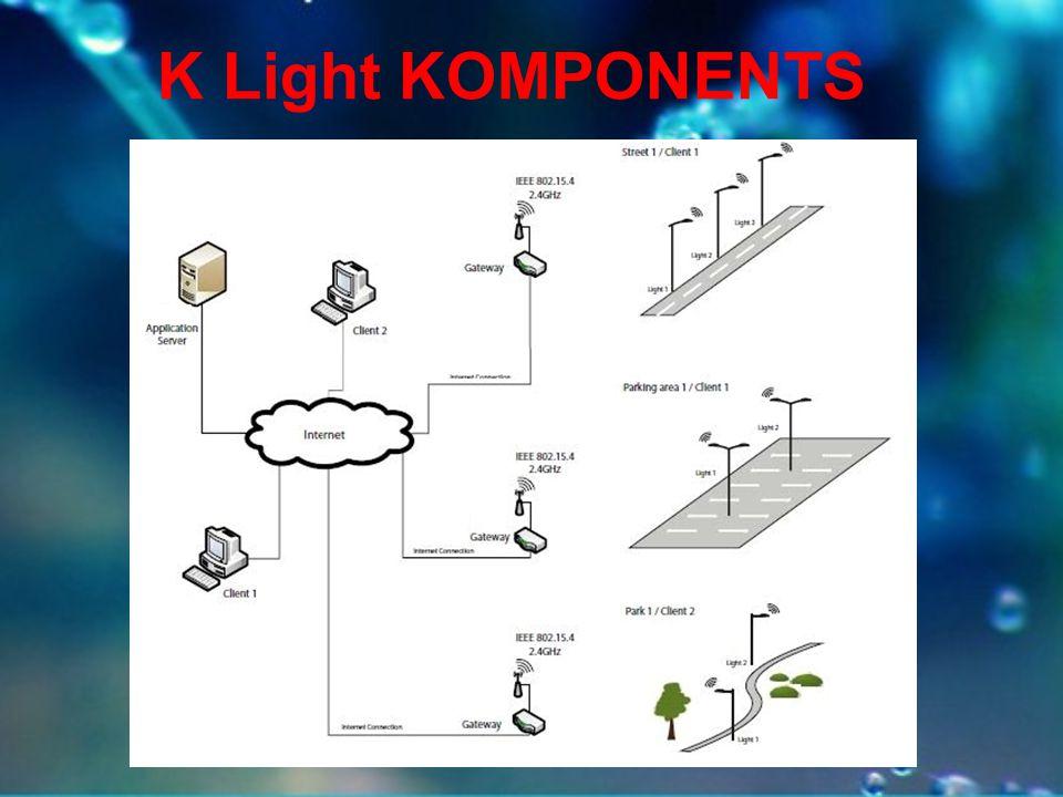K Light KOMPONENTS