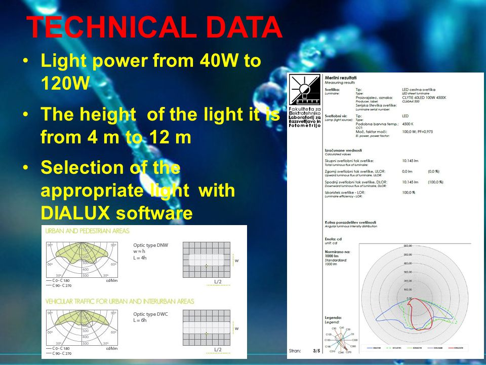 TECHNICAL DATA Light power from 40W to 120W