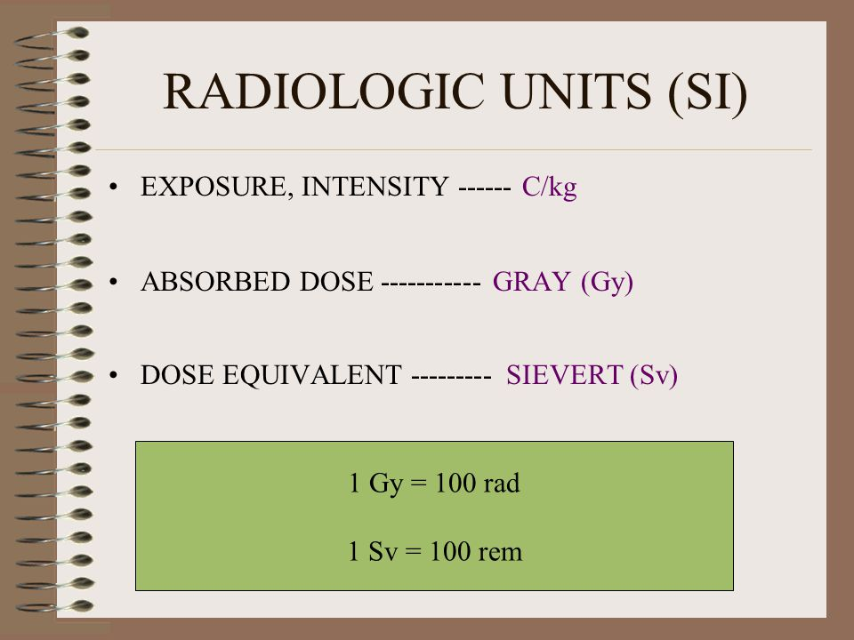 RADIOLOGIC UNITS (SI) EXPOSURE, INTENSITY ------ C/kg