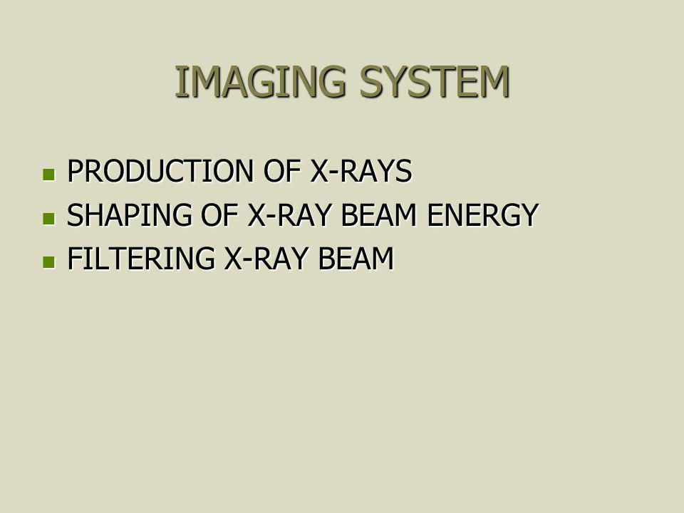 IMAGING SYSTEM PRODUCTION OF X-RAYS SHAPING OF X-RAY BEAM ENERGY