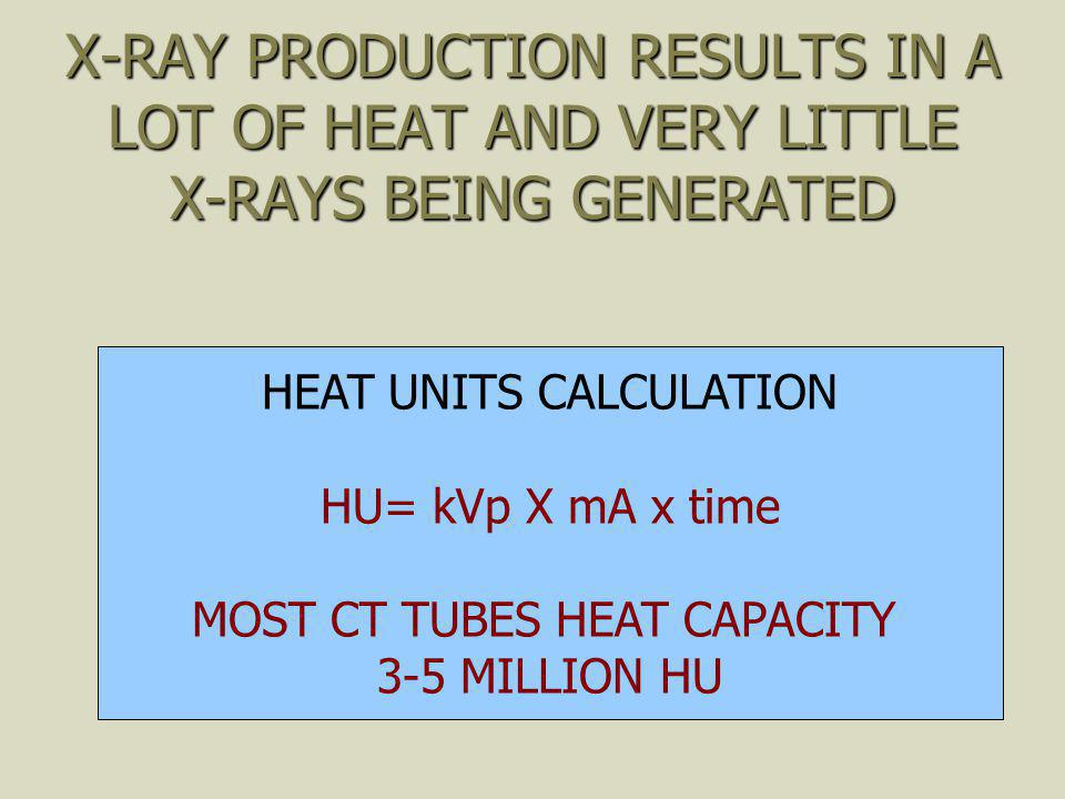 X-RAY PRODUCTION RESULTS IN A LOT OF HEAT AND VERY LITTLE X-RAYS BEING GENERATED