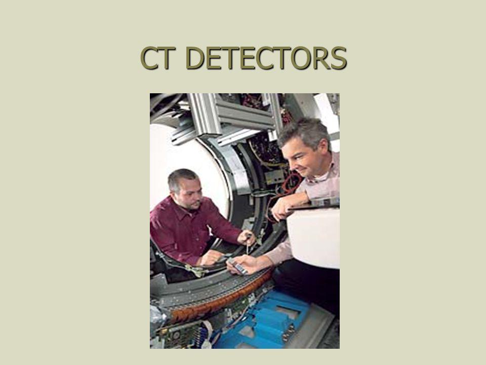 CT DETECTORS