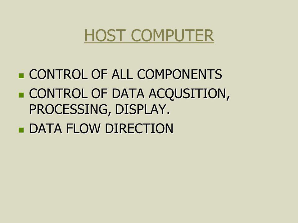 HOST COMPUTER CONTROL OF ALL COMPONENTS