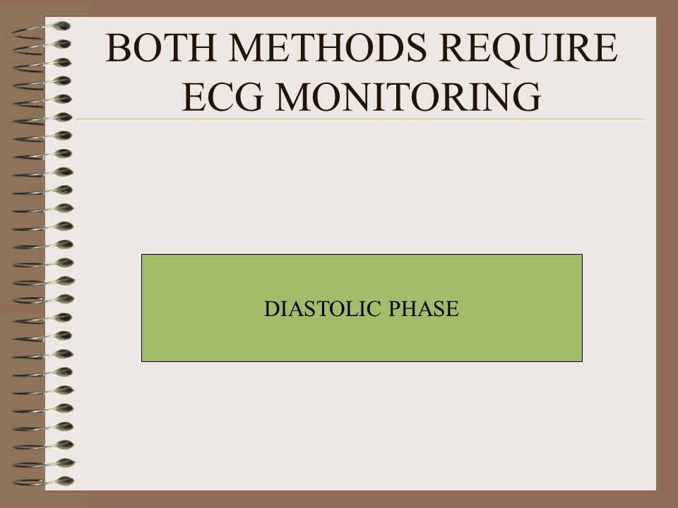 BOTH METHODS REQUIRE ECG MONITORING