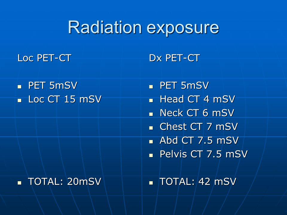 Radiation exposure Loc PET-CT PET 5mSV Loc CT 15 mSV TOTAL: 20mSV