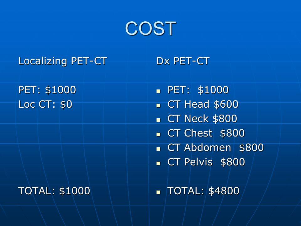 COST Localizing PET-CT PET: $1000 Loc CT: $0 TOTAL: $1000 Dx PET-CT