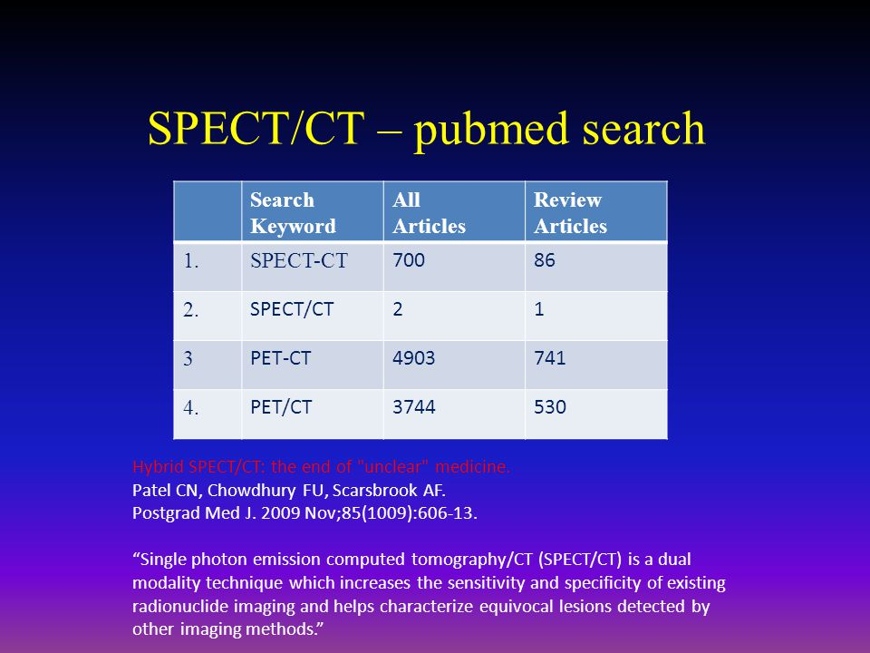 SPECT/CT – pubmed search