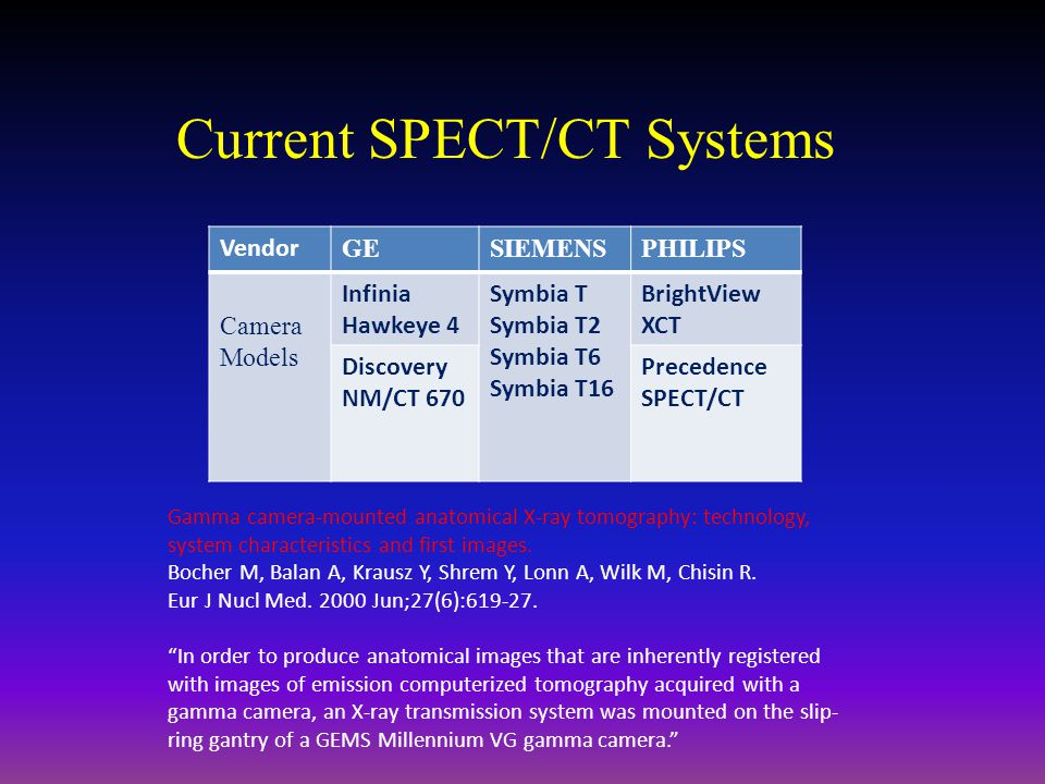 Current SPECT/CT Systems