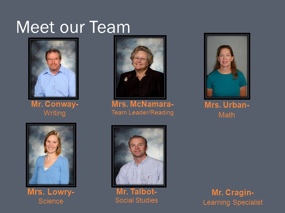 Meet our Team Mrs. Lowry- Mr. Conway- Mrs. McNamara- Mrs. Urban-