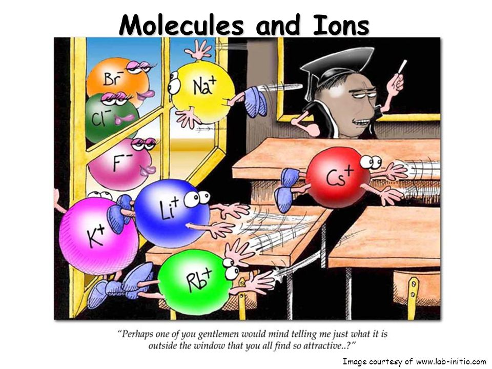 Molecules and Ions Image courtesy of www.lab-initio.com