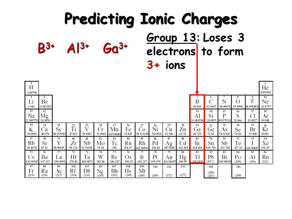 Predicting Ionic Charges