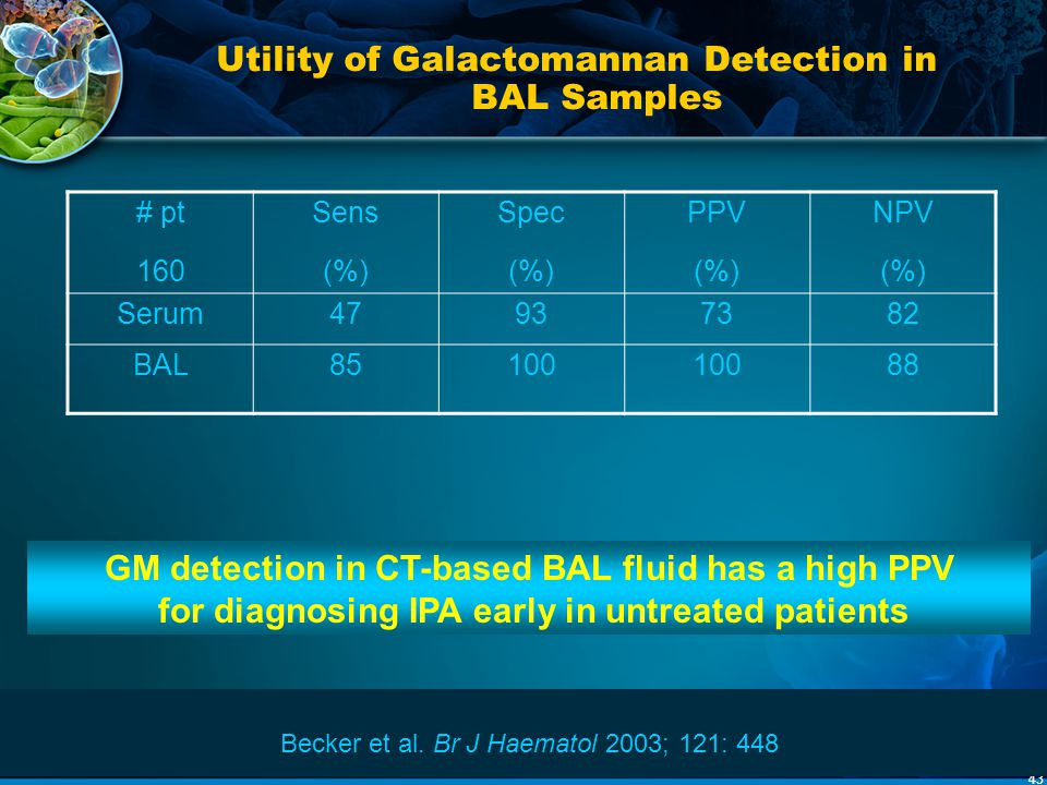 Utility of Galactomannan Detection in BAL Samples
