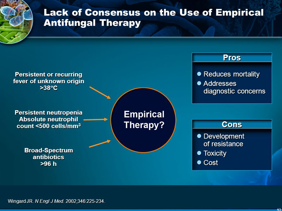 Lack of Consensus on the Use of Empirical Antifungal Therapy