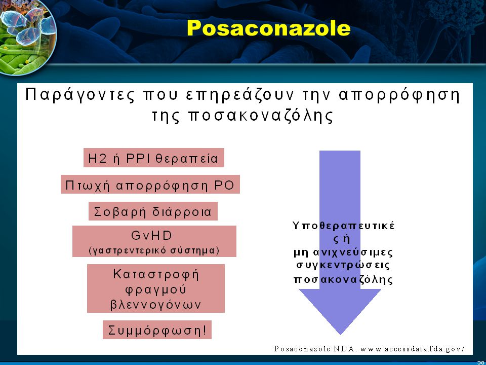 pd targets for voriconazole and posaconazole Severe asthma with fungal sensitisation and allergic bronchopulmonary aspergillosis encompass  (voriconazole and posaconazole)  inflamm allergy drug targets.