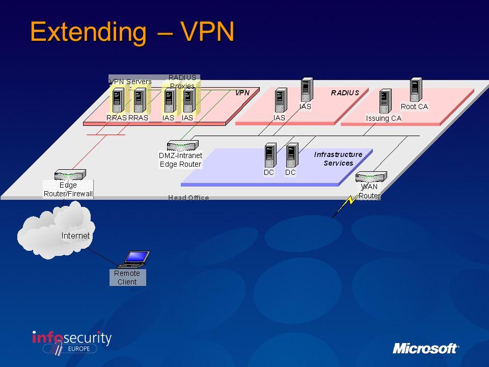 Extending – VPN IH