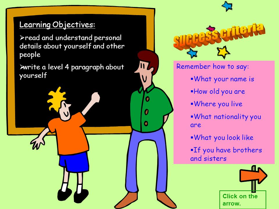 success criteria Learning Objectives:
